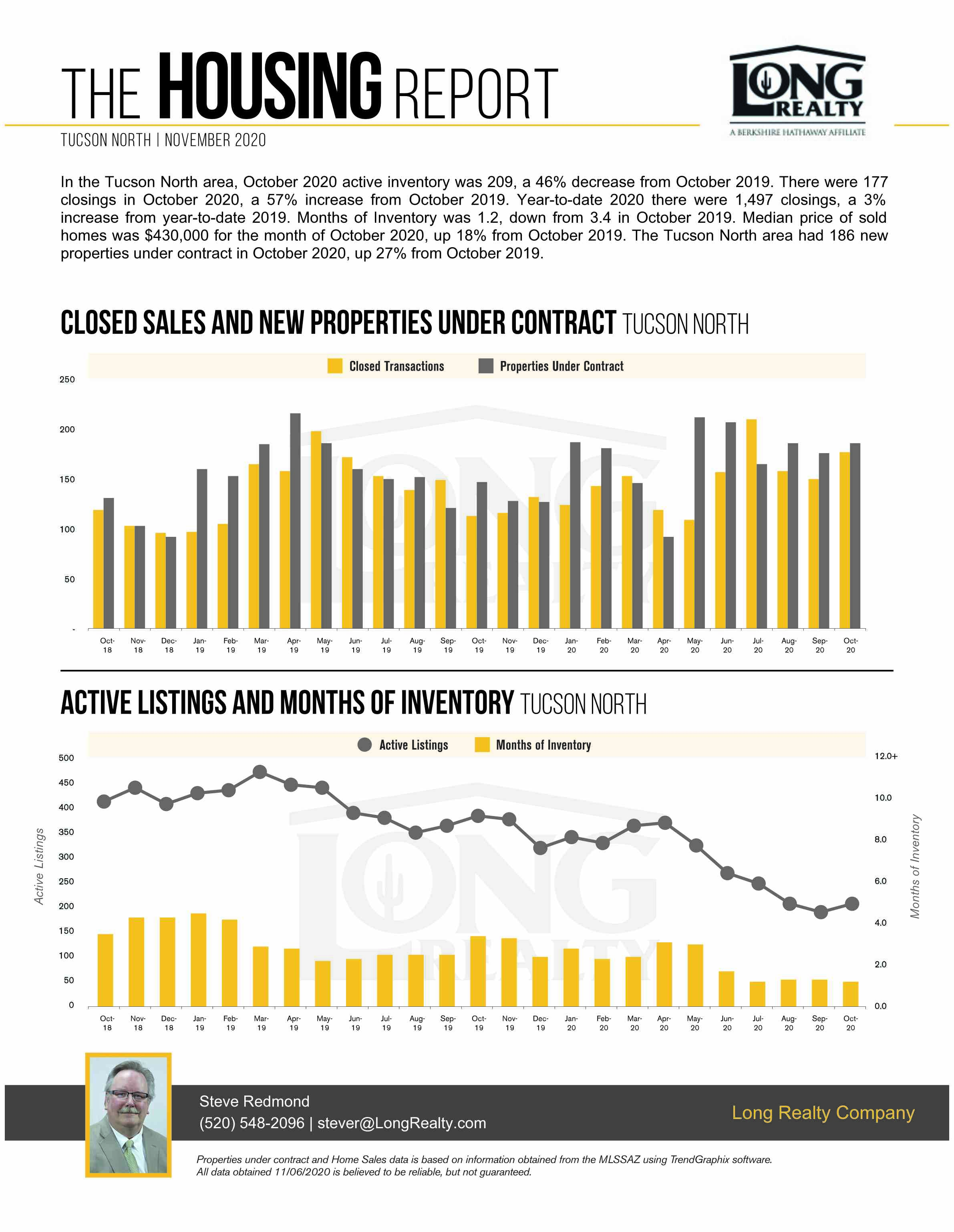 Housing Report.PNG.jpg