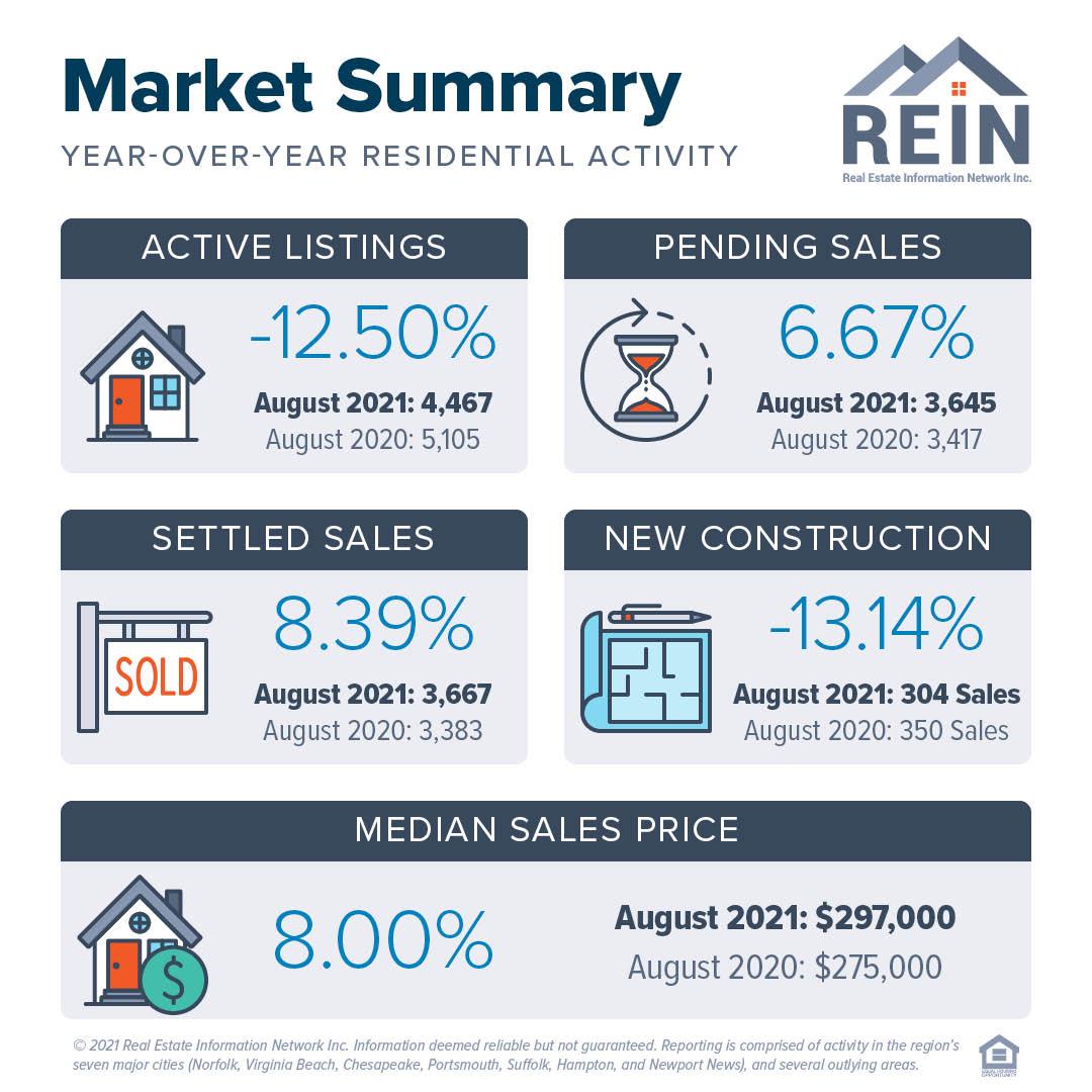 REIN stats innfo graphic 8.2021.jpeg