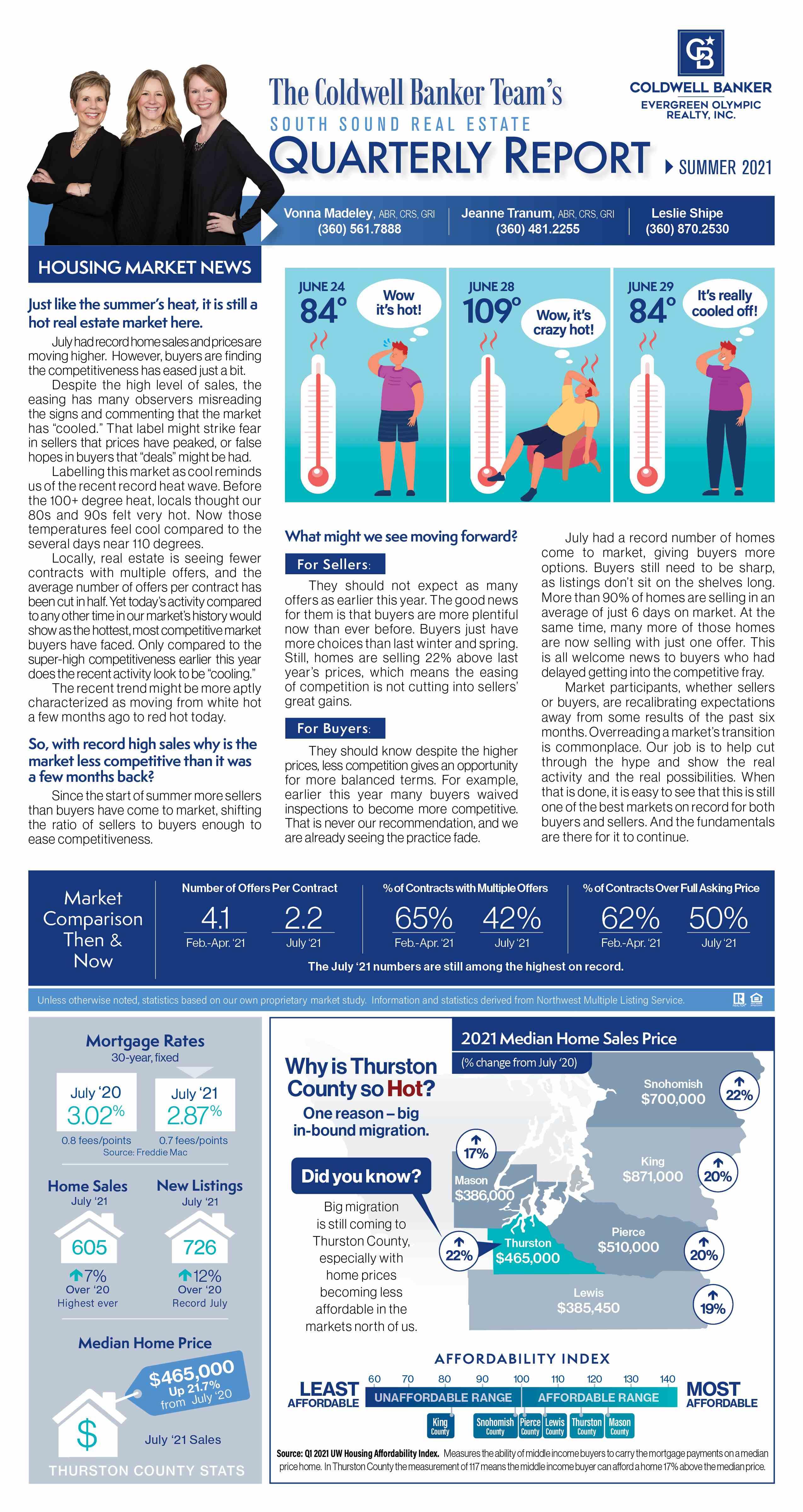 CB_Quarterly_Summer2021_Team_Email.jpg