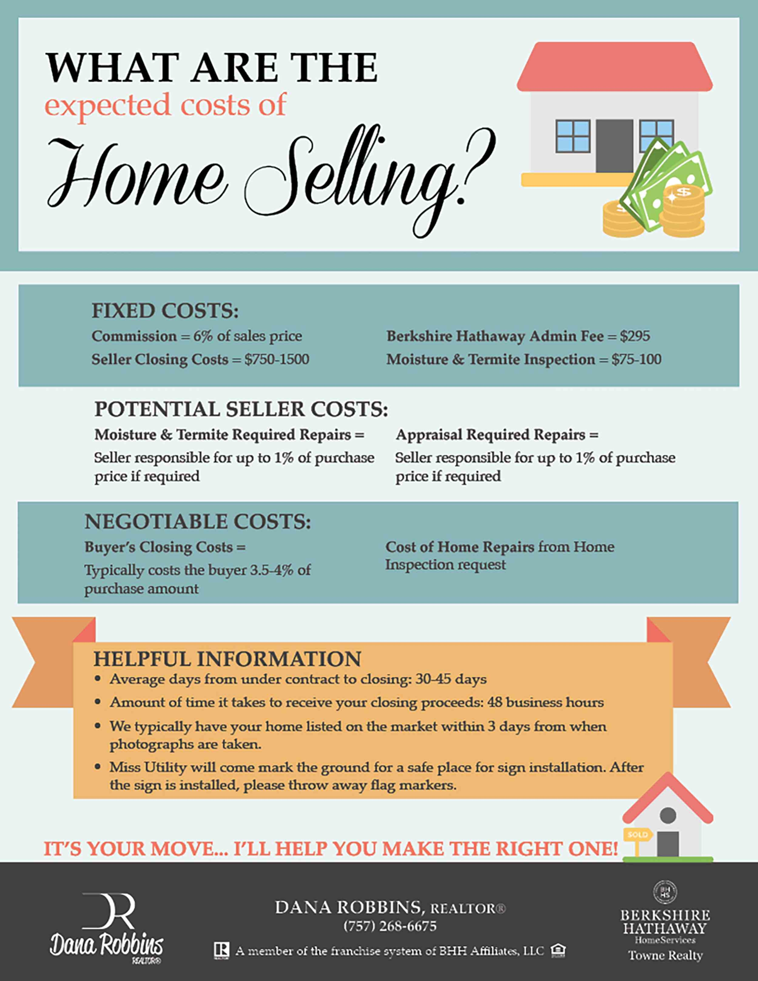 Home-Selling-Infographic-Flyer