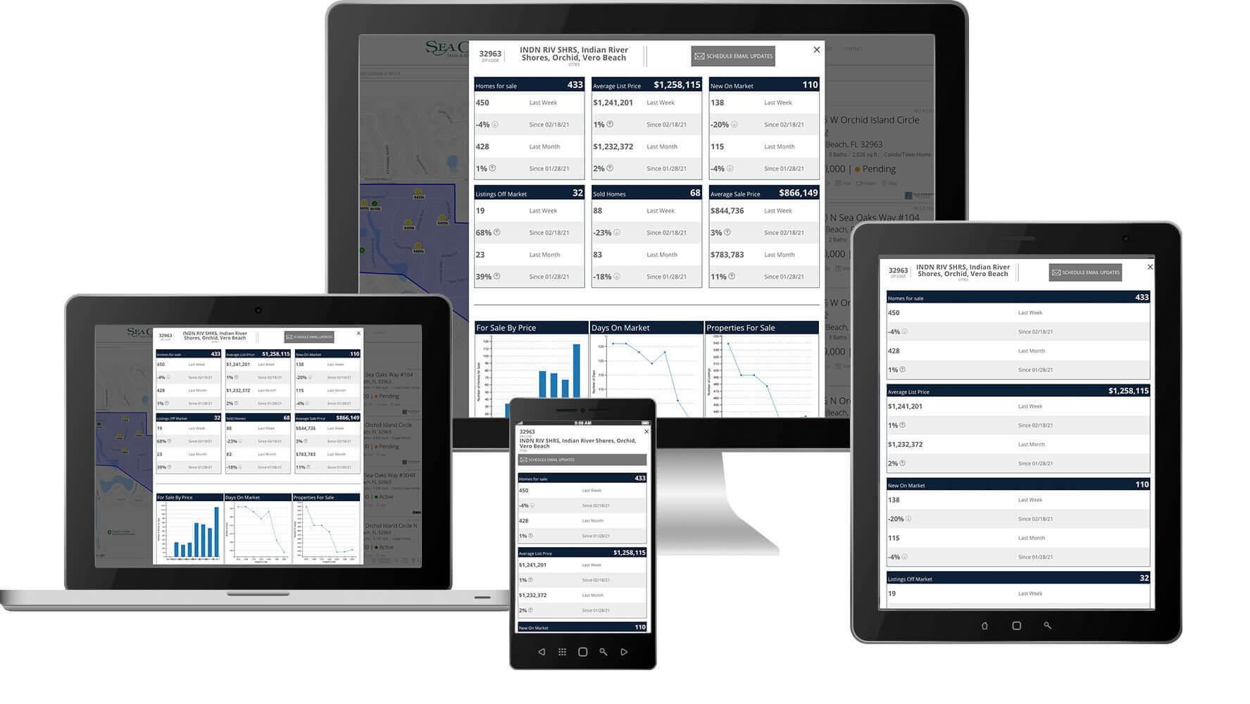 market-report-graphic