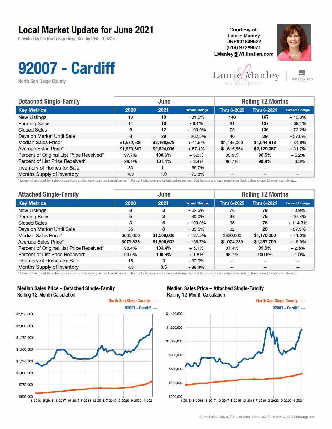 92007-Cardiff-June2021.jpg