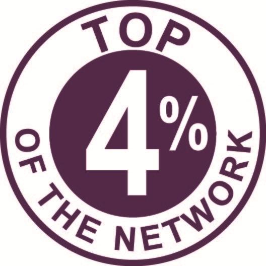Presidents Circle 4 Percent
