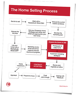Home-Buying-Process-Thumb1.png