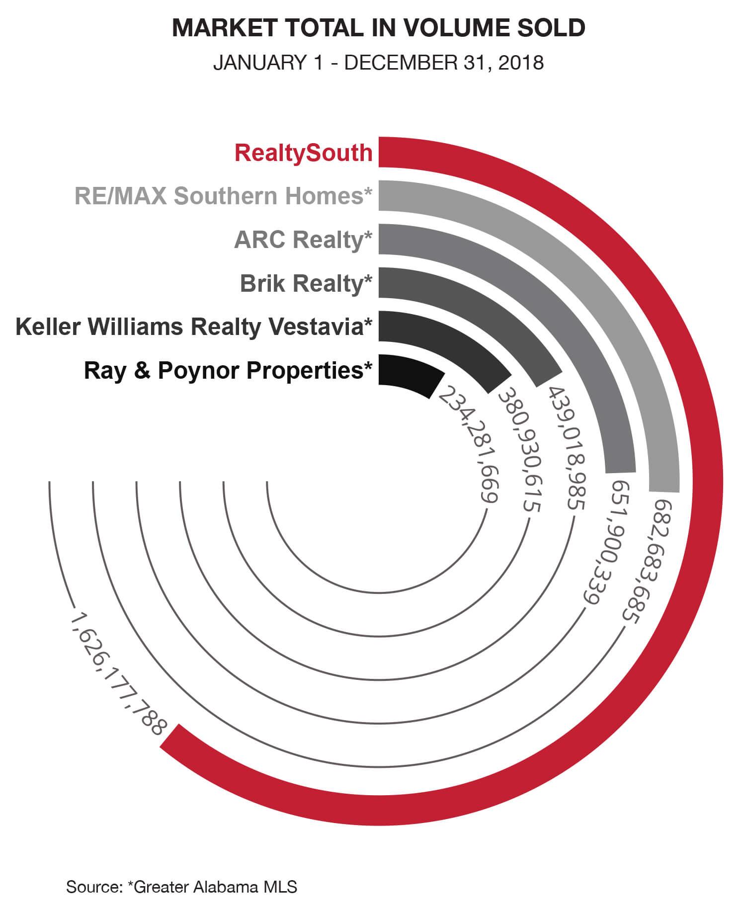 for PR - Volume Chart 2019