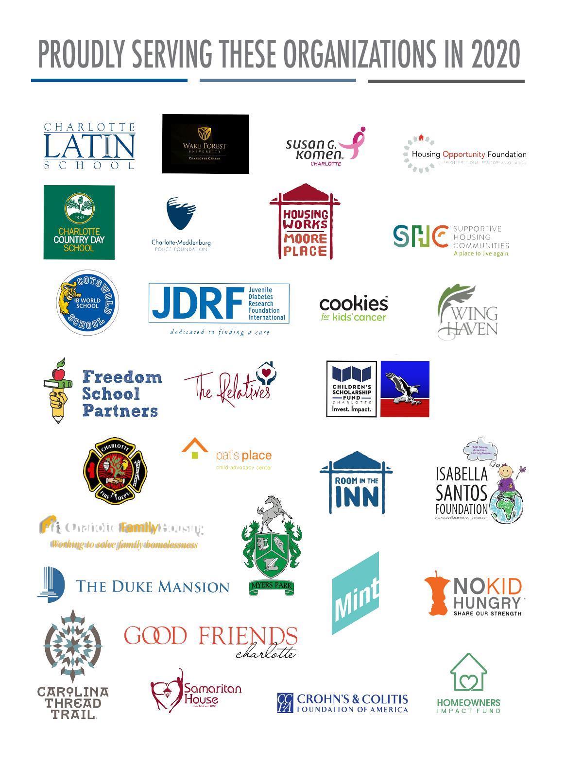 Homeowners Impact Fund Logo.png