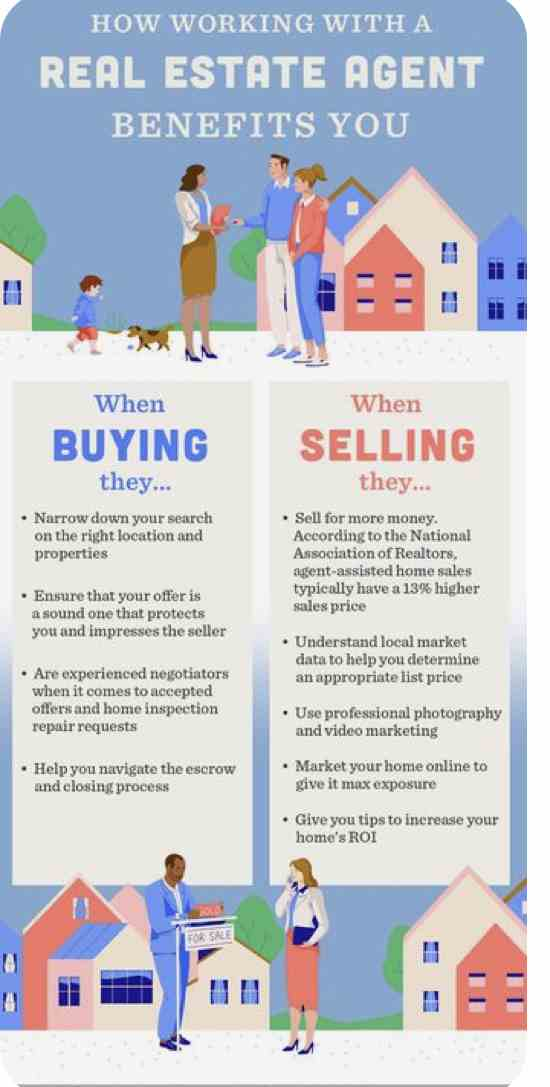 Buying Selling why use an agent.jpg