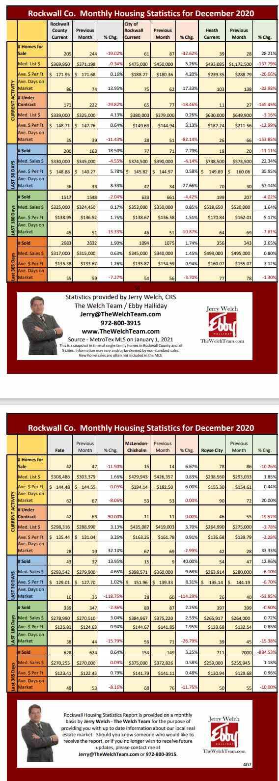 Dec 2020 Stats.jpg
