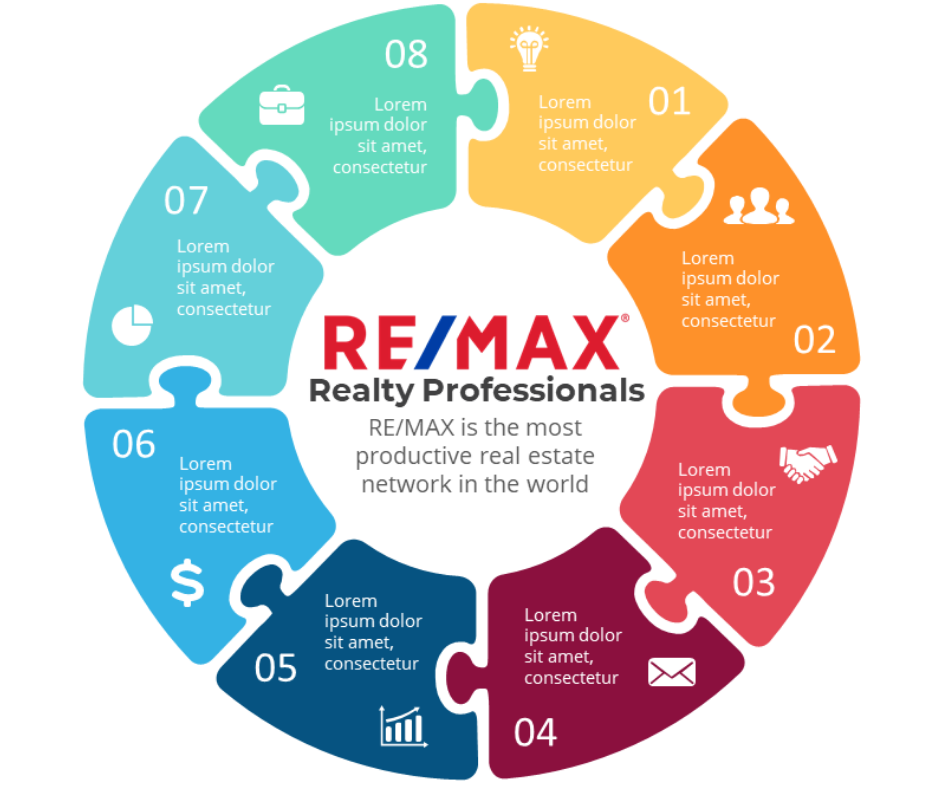 join remax draft.png