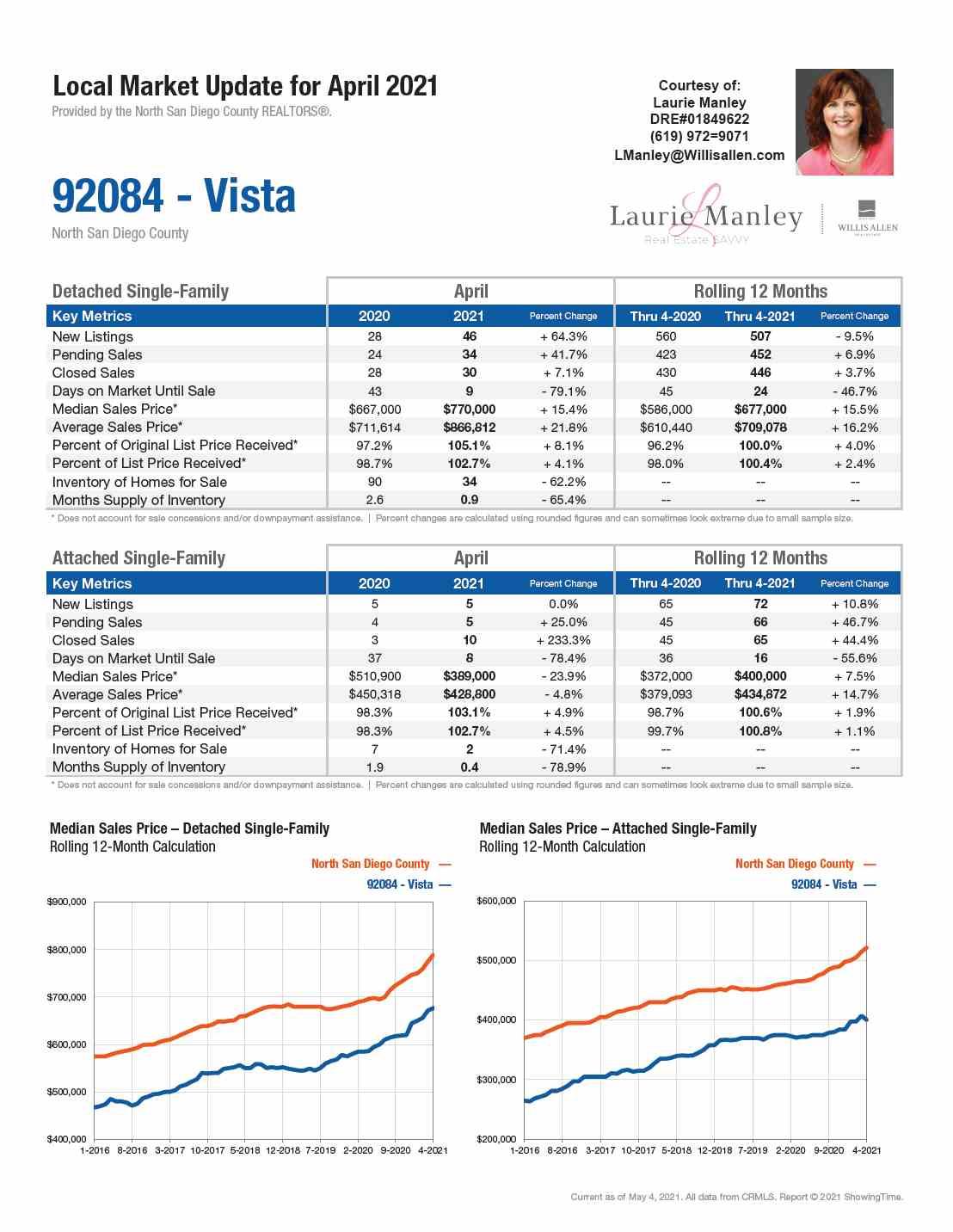 92081-Vista-April2021.jpeg