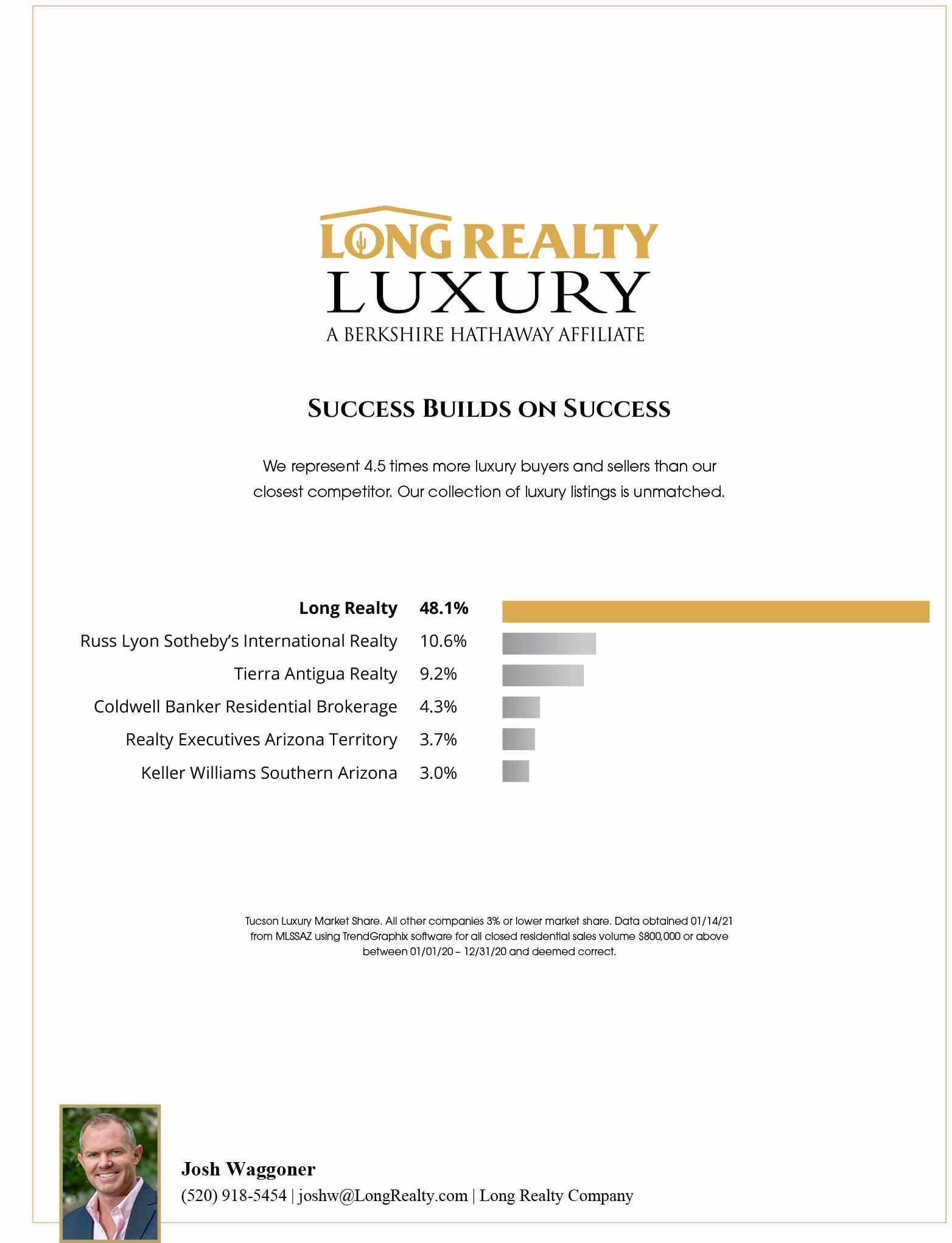 LuxuryMarketShare_Josh Waggoner.jpg