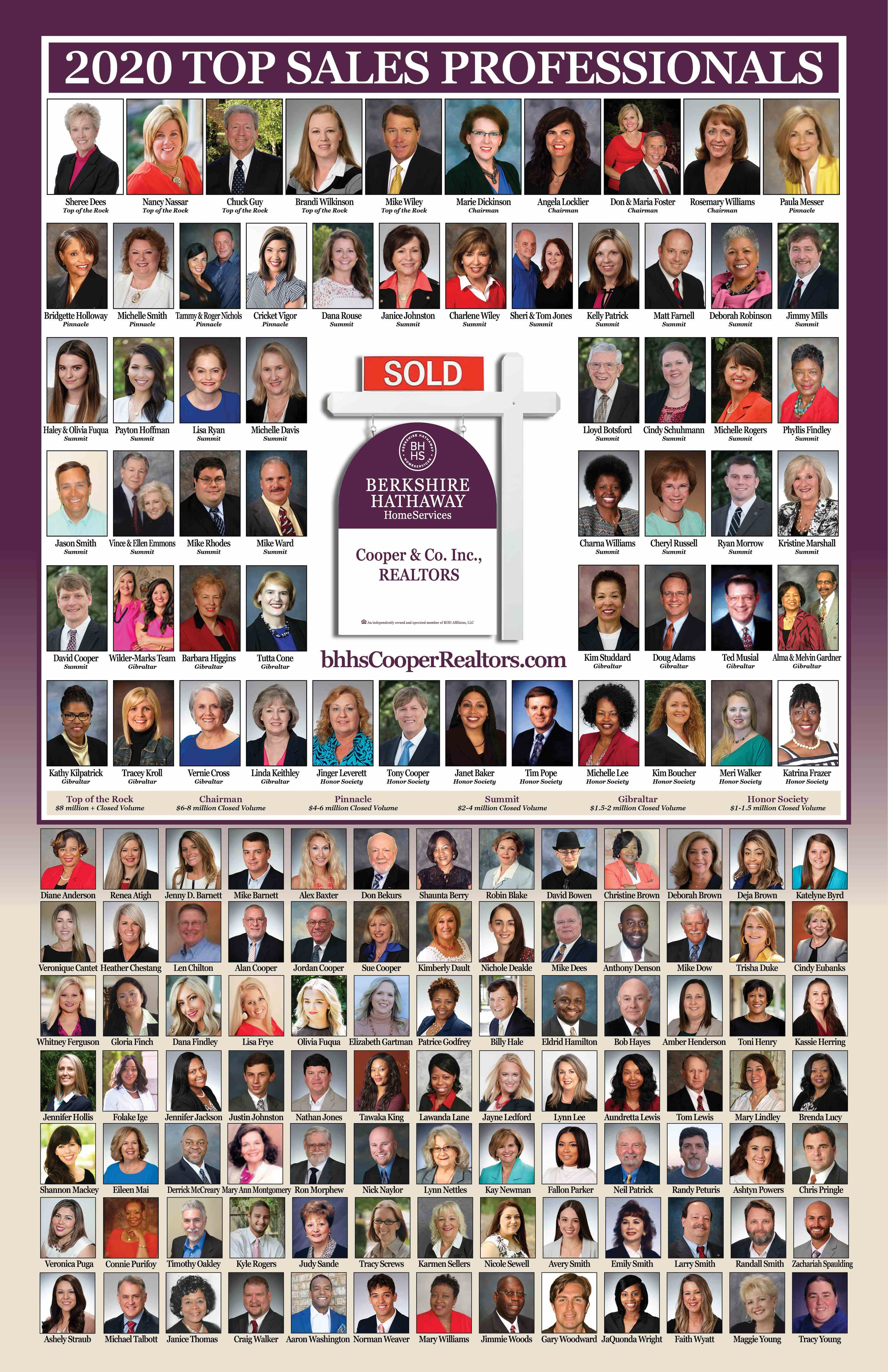 2020 Top Sales Professionals front REV.jpg