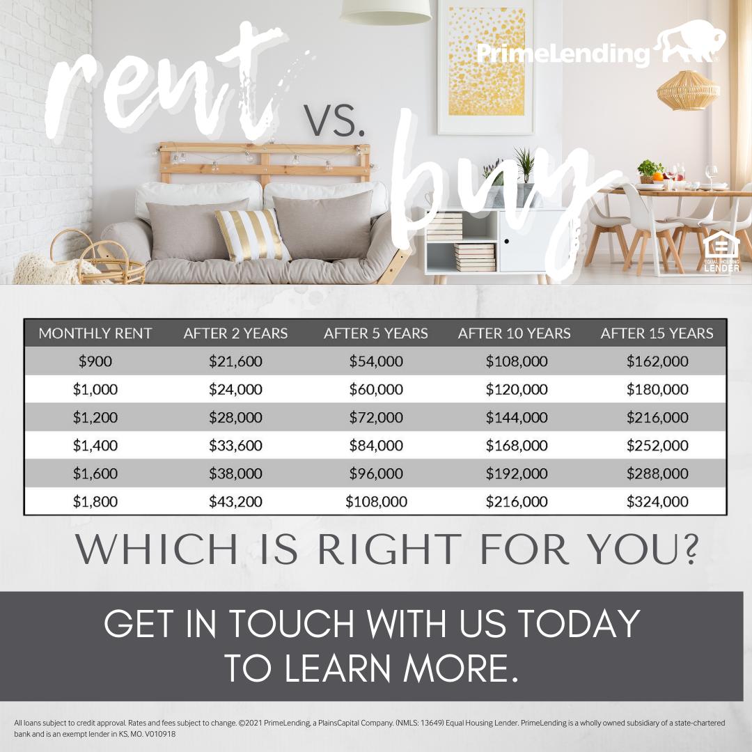 SKittelson rent vs buy .png