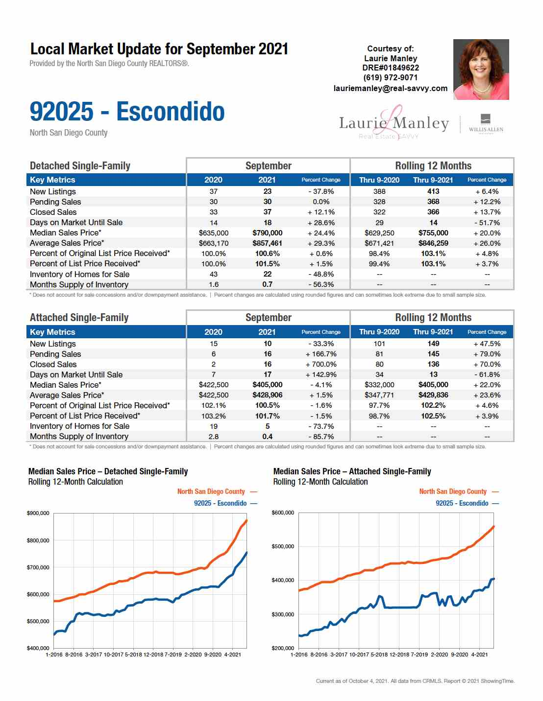 92024-Encinitas-September2021.jpg
