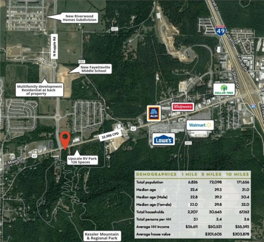 2.04 Acres W Martin Luther King Jr. Boulevard, Fayetteville, AR 72701