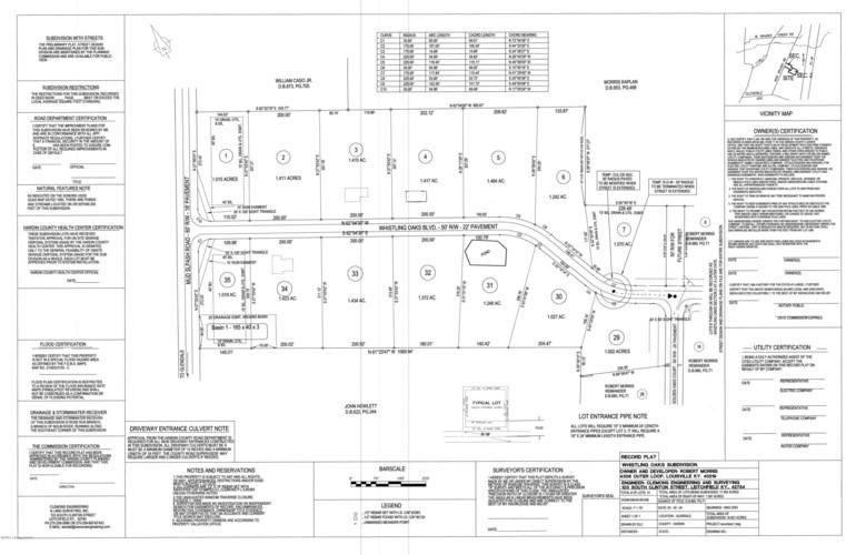Lot#1 Whistling Oaks Dr, Glendale, KY 42740