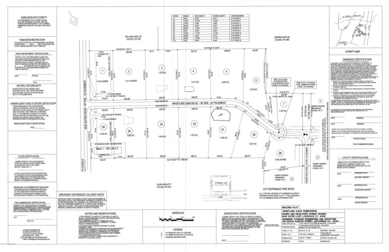 Lot#6 Whistling Oaks Dr, Glendale, KY 42740